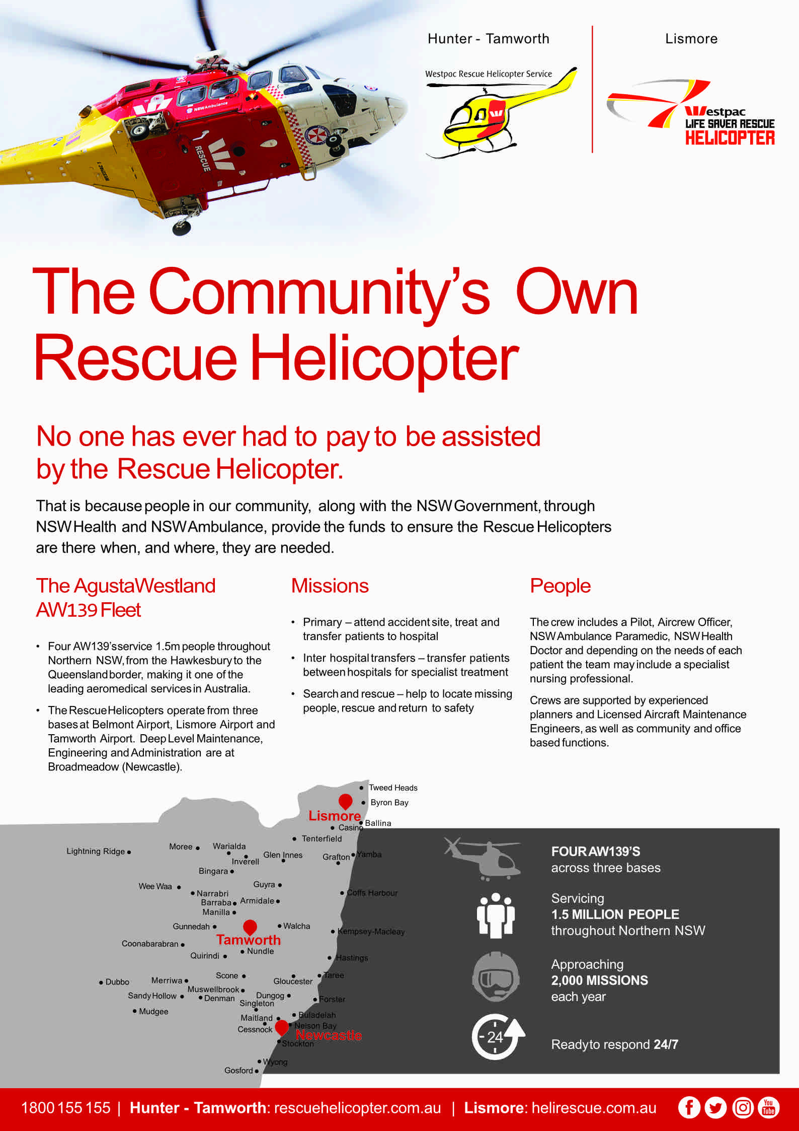 015887 Northern NSW Rescue Helicopter Fast Facts1